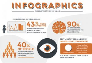 I will create most amazing infographic